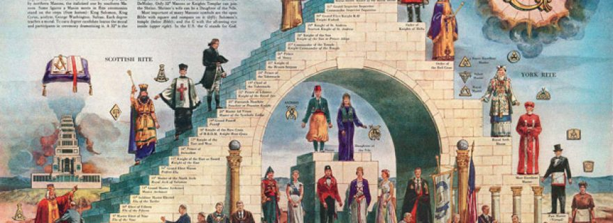 Masonic Initiation at the Academy: Presenting and Publishing for the LUCAS Graduate Confence