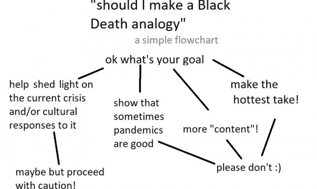Black Death analogy