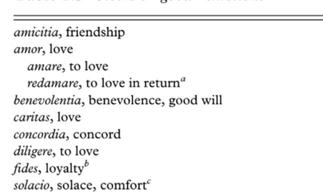 Cicero emotions